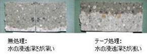 表面の緻密化比較(透水性)図