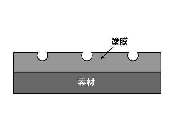塗装トラブルと対策【ガスピンホール 】