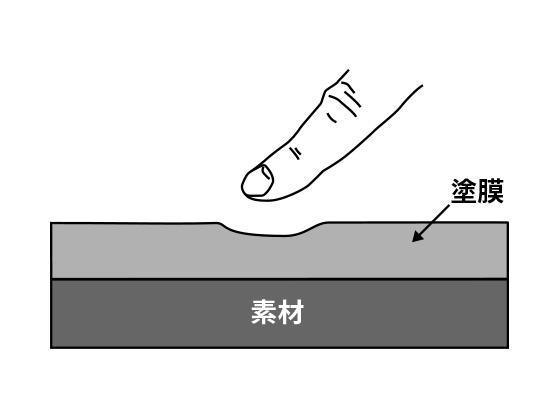 塗装トラブルと対策【乾燥不良】