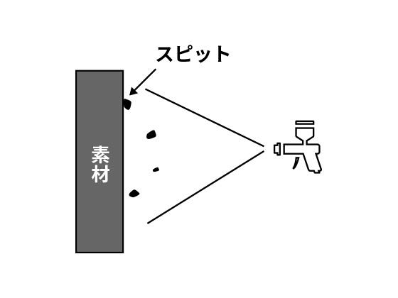 塗装トラブルと対策【スピット】