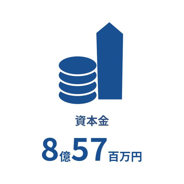資本金 8億57百万円