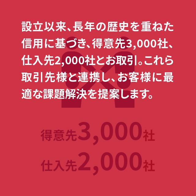 得意先3,000社 仕入れ先2,000社