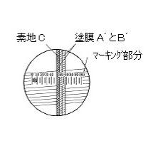 455型(ドライ用カット式膜厚計)『ペイント・インスペクション・ゲージ』