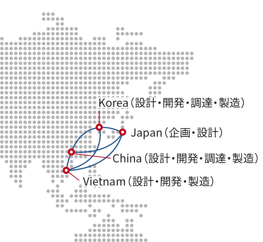 グローバル展開図
