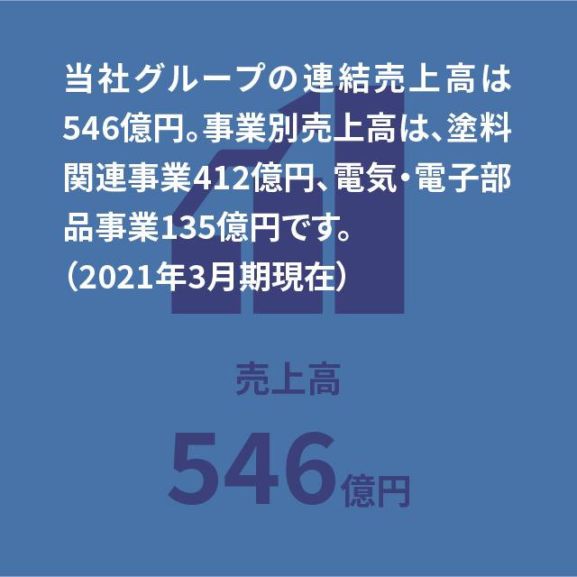 売上546億円